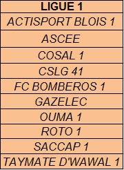 Liste Equipes L1