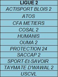 Liste Equipes L2